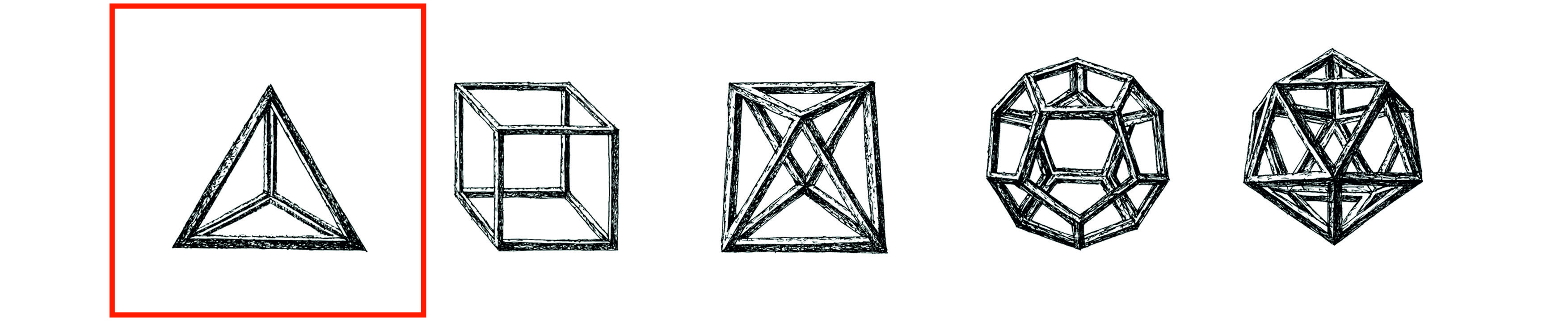 Timaeus fire pit metal products three of these pieces are the basic structure supports on the horizontal plane each of this support pieces has a symbol that represents one of the three biocorpaavc Choice Image